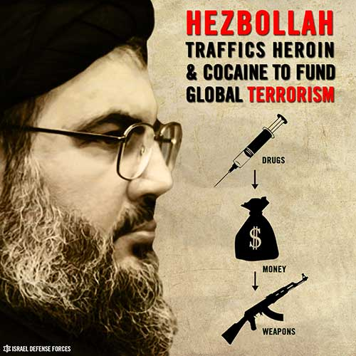 How Hezbollah Funds Terror: Illicit Drugs and Money Laundering