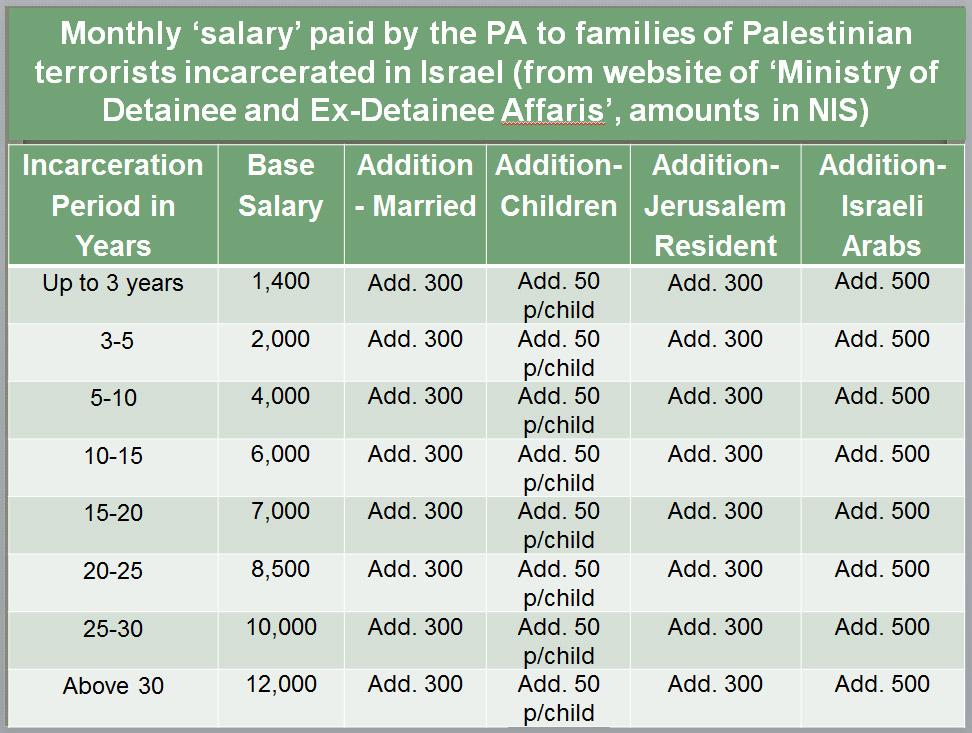 montly-salary